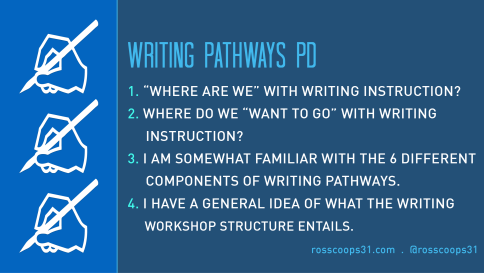 Writing Pathways Professional Development